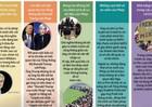 [Infographic] Năm điều đáng lưu ý hậu bầu cử Tổng thống Pháp