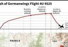 Pháp điều tra nguyên nhân máy bay rơi