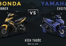 Đắt hơn Honda Winner 1,5 triệu, Exciter 2018 có gì hơn đối thủ?