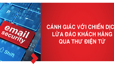 Techcombank cảnh báo khác hàng  thủ đoạn lừa đảo qua thư điện tử