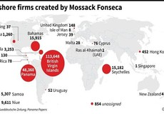 """Thông tin chấn động thế giới trong vụ """"Tài liệu Panama"""""""