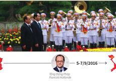 [Infographic] Toàn cảnh chuyến thăm Việt Nam của Tổng thống Pháp Francois Hollande