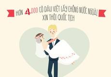 [Infographic]  Báo động tình trạng cô dâu Việt xin thôi quốc tịch