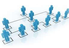 Thu giấy phép bán hàng đa cấp công ty Liên minh Tiêu dùng Việt Nam