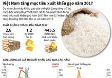 Việt Nam tăng mục tiêu xuất khẩu gạo năm 2017