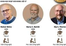 [Infographic] Thông tin về các nhà khoa học giành Nobel Vật lý 2017