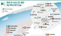 Nơi ở của 32 đội tuyển dự World Cup 2018