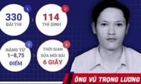 Chân dung Phó phòng 'phù phép' điểm hàng trăm bài thi tại Hà Giang