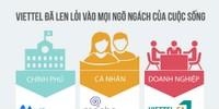 Viettel sẵn sàng cho cuộc cách mạng CNTT về quản lý đô thị
