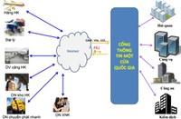 Từ mai (15/11): Chính thức triển khai Cơ chế một cửa đường hàng không