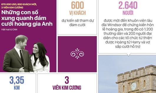 Đám cưới Hoàng gia Anh: 600 khách, 3 viên kim cương và những con số