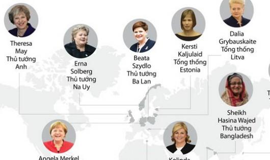 'Điểm danh' các nhà lãnh đạo nữ trên thế giới