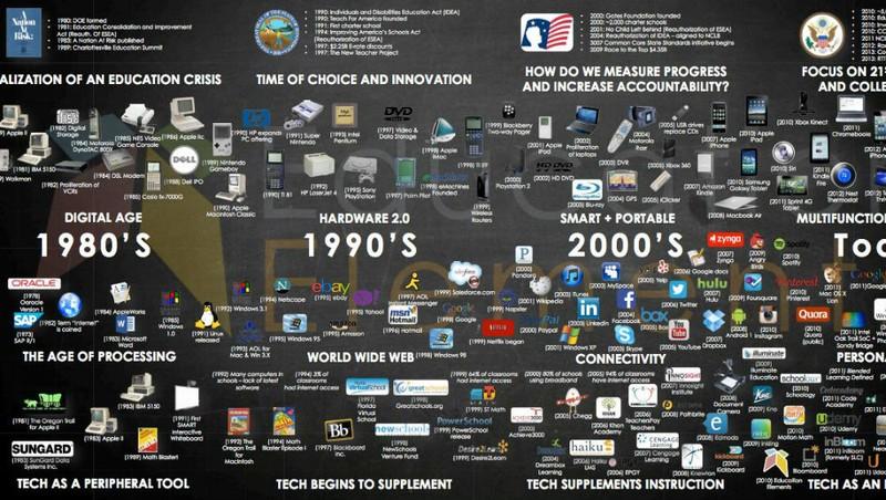 Xu hướng giáo dục công nghệ nổi bật trong giai đoạn cửa sổ vàng của trẻ