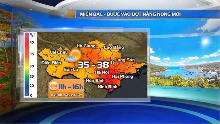 Sử dụng điện hiệu quả khi Bắc Bộ lại nắng nóng 38 - 39 độ